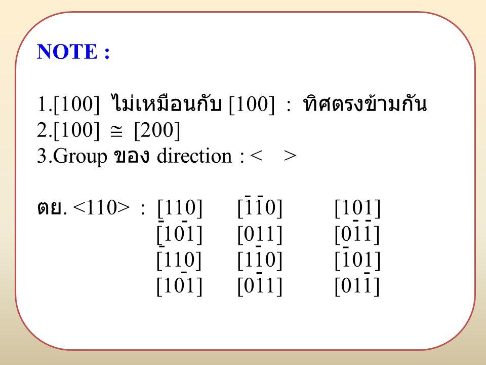 NOTE : [100] ไม่เหมือนกับ [100] : ทิศตรงข้ามกัน. [100]  [200] Group ของ direction : < >